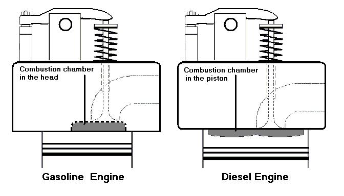鎢合金渦輪發動機燃燒室