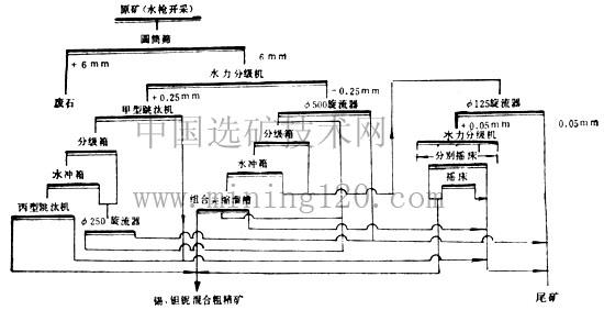 电路 电路图 电子 工程图 户型 户型图 平面图 原理图 550_282