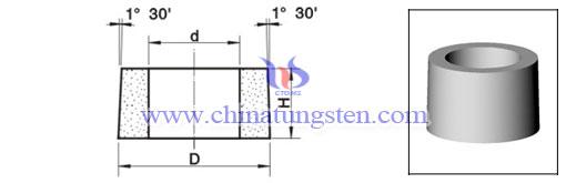 鎢鋼電池沖模(BM-A 型)